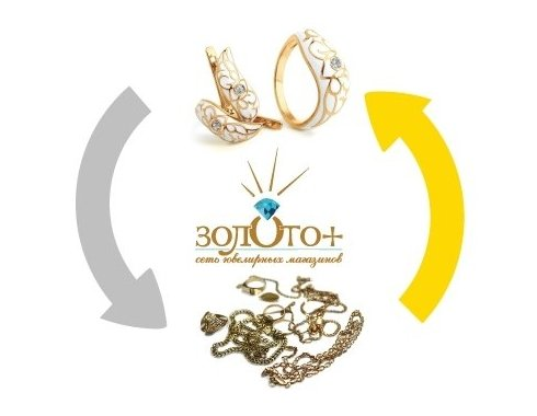Обмен старого золота на НОВОЕ! от компании «Золото+» — Выбирай.ру ... 320c8095d37