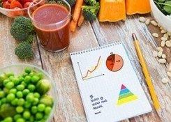Составление программы по питанию