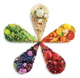 Функциональное питание: советы диетолога Юлии Бастригиной