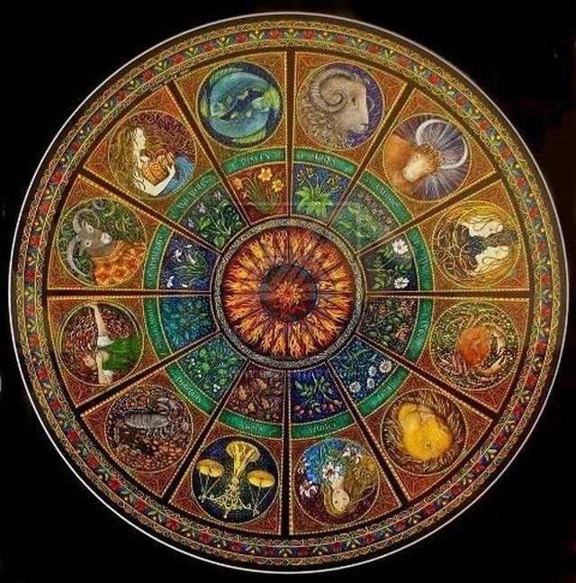 Скачать гороскоп гаджетом на русском