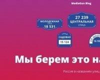 Названы самые популярные имена улиц России, в том числе Тольятти и области