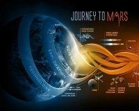 NASA официально заявило о подготовке экспедиции к высадке на Марс