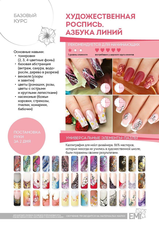 Дизайн ногтей от екатерины мирошниченко